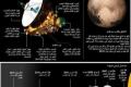دراسة تفصيلية تكشف عن تضاريس غير متوقعة على كوكب بلوتو