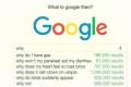 10 موضوعات تجنب البحث عنها في «جوجل»: بعضها مراقب وربما لا تتحمل نتائجها