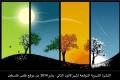 النشرة الشهرية المتوقعة لشهر كانون الثاني - يناير من عام 2014 بمشيئة الله تعالى