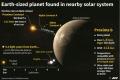 """أحد أقرب الكواكب المرشحة لاحتواء حياة فضائية قد يكون """"عالماً من المحيطات"""""""