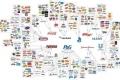 رسم مذهل يوضح كيف أن أغلب المنتجات الإستهلاكية في الأسواق العالمية تعود لـ 10 شركات!
