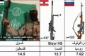 بالفيديو... بندقية القسام تتفوق على مثيلتيها النمساوية والروسية