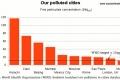 تقرير جديد لمنظمة الصحة العالمية يقول بأن تلوث الهواء يؤدي إلى وفاة 6.5 مليون شخص ...
