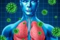 ماهي اعراض كورونا فيروس ؟