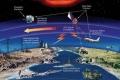 """فلكيون يكتشفون """"أرضاً عملاقة"""" جديدة، وهي على مسافة قريبة من أرضنا"""