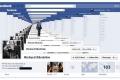 30 فكرة مبتكرة: كيف تصنع صورة غلاف فيسبوك مميزة باستخدام الفوتوشوب؟!
