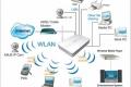 كيف تحسن من إشارة الإنترنت اللاسلكي؟؟؟
