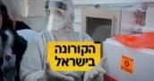 """الأردن يقرر فحص القادمين من فلسطين بسبب """"كورونا"""