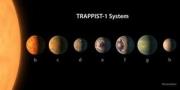 في مؤتمر تابعه الملايين - ناسا تعلن اكتشاف 7 كواكب جديدة تشب ...