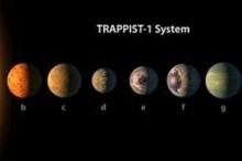 في مؤتمر تابعه الملايين - ناسا تعلن اكتشاف 7 كواكب ...