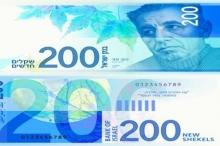 سعر صرف الشيكل أمام العملات اليوم الأحد