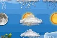 الحالة الجوية اليوم وغداً وحتى الأربعاء