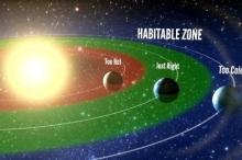 علماء الفلك - مليارات الكواكب قد تكون صاحلة للحياة