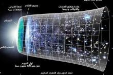 """""""التمزق العظيم"""" سيدمر الكون بما فيه"""
