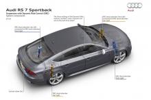 كيف يعمل نظام التعليق في السيارة؟