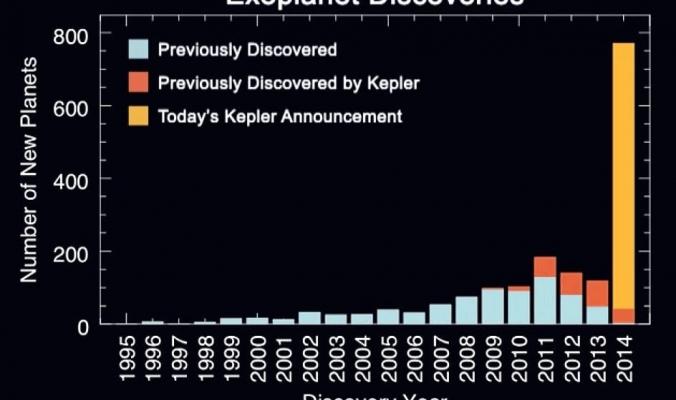 2017 سيكشف لنا المزيد من الكواكب الخارجية الشبيهة بالأرض