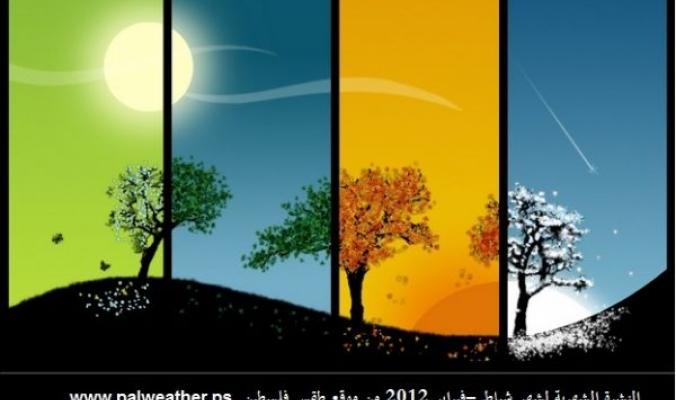 النشرة الشهرية لشهر شباط - فبراير الجاري : فعاليات جوية تتركز في النصف الثاني ودرجات حرارة حول معدلاتها بمشيئة الله تعالى