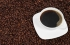دليلك لتناول المعدل المضبوط من القهوة يوميا