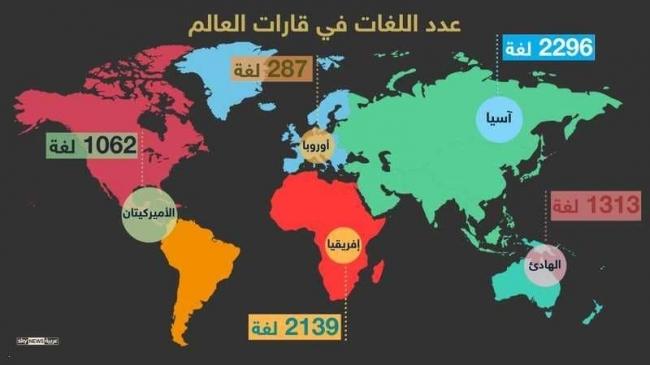 لغة تموت كل 3 شهور.. فهل تنقذها التطبيقات الذكية؟