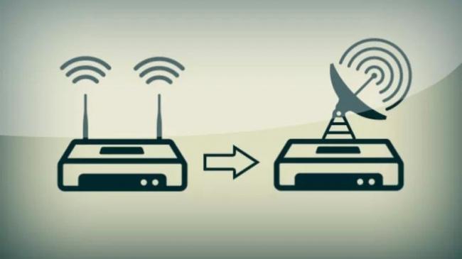 أفضل 10 طرق لتعزيز قوة ومدى شبكة الإتصال اللاسلكية المنزلية (الوايفاي) Wi-Fi