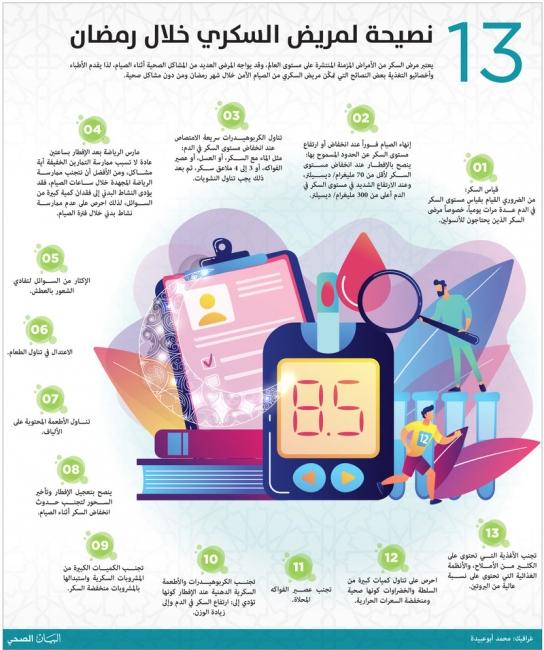 13 نصيحة لمريض السكري خلال رمضان