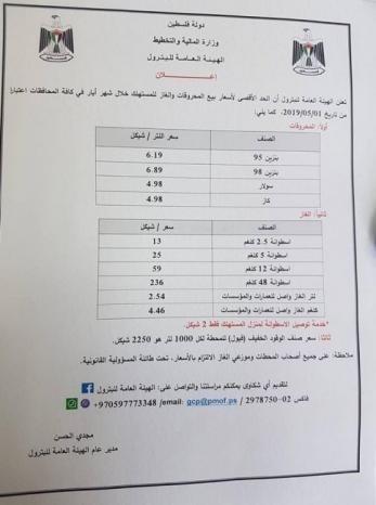 أسعار المحروقات في فلسطين خلال شهر أيار