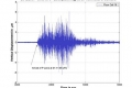 زلزال بقوة 5,6 درجات يضرب نيكاراغوا