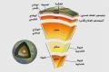 اكتشاف بحر ضخم تحت سطح الأرض