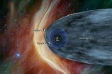 خريطة غير مسبوقة للغلاف الشمسي تكشف شكله المثير