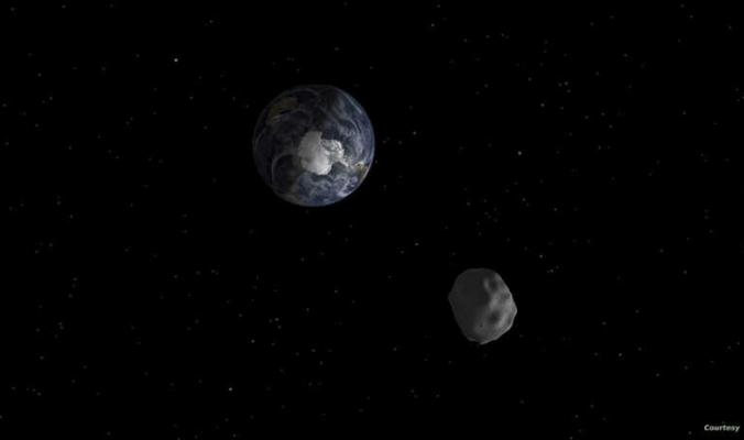مجموعة كويكبات تقترب من الأرض هذا الأسبوع